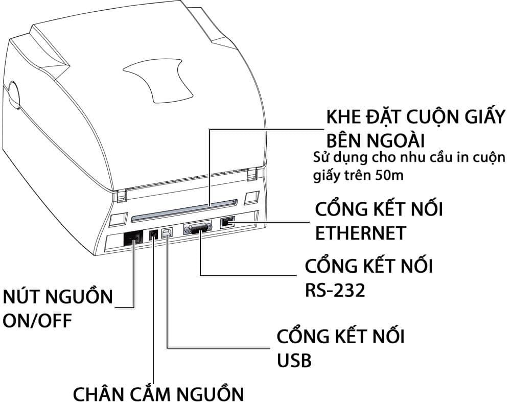 Cấu tạo chức năng đằng sau máy in mã vạch Godex G500 Seriess