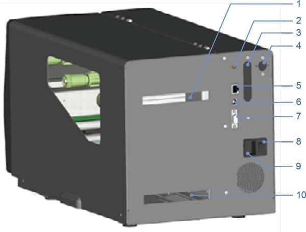 Đằng sau EZ2050 EZ2150 series Máy in tem mã vạch Godex EZ2050 Máy in tem mã vạch Godex EZ2150