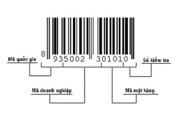 Cách nhận biết thông tin hàng hóa bằng mắt thường