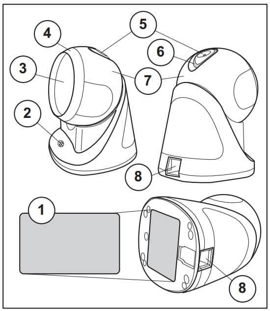 Minh họa vị trí chức năng Datalogic CO5300