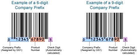 Cấu trúc mã số, mã vạch các nước - Mỹ