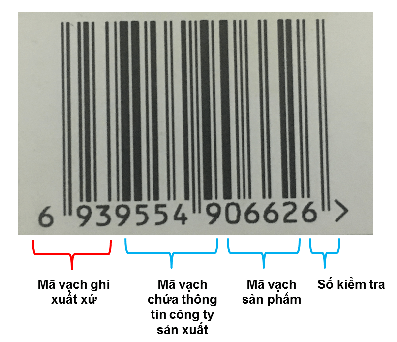 Cấu trúc mã số, mã vạch các nước - China