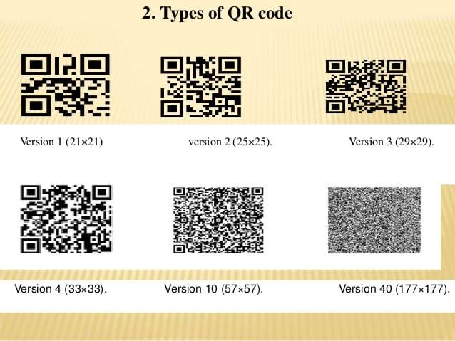 5 Cách sử dụng mã vạch QR hiệu quả nhất.